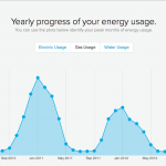 MyEnergy Home Dashboard